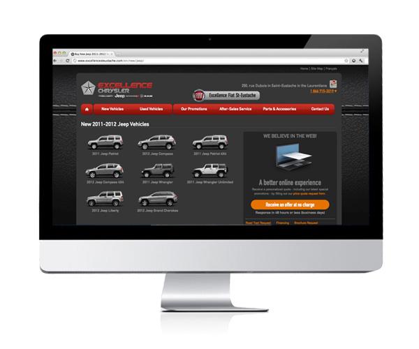 Car Dealership Website Evaluation Questionnaire