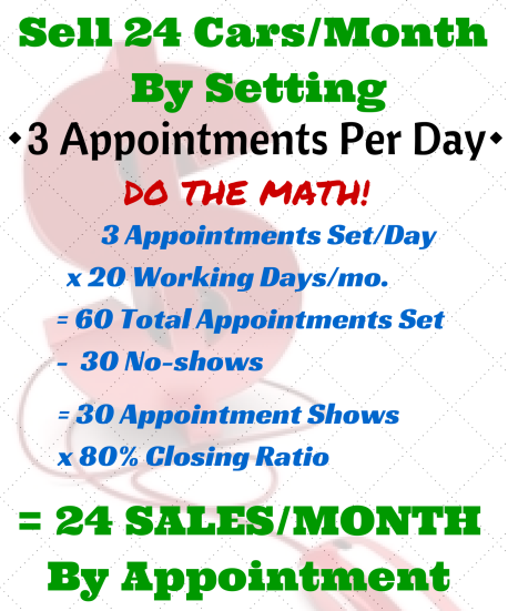 Car Dealers: Each of your BDC Reps or Internet Salespeople can produce 24 sales every month each, working by appointment, by following the simple math!