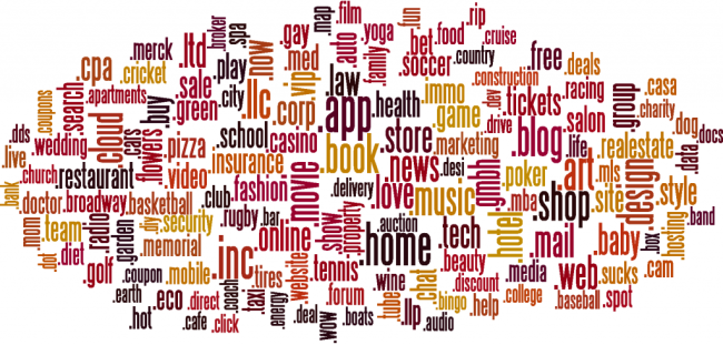 TLD-word-cloud-1024x490